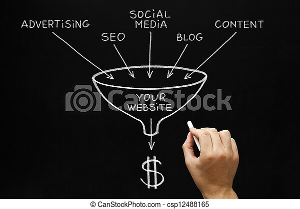 website, marketing, fogalom, tábla - csp12488165