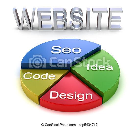 website, schaubild, begriff - csp5434717