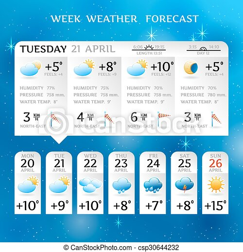 Week weather forecast report layout for april with average ...