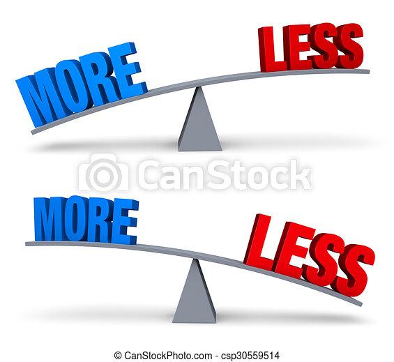 Weighing More Or Less Set - csp30559514