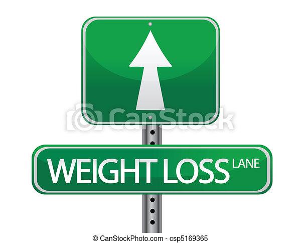 Weight loss - csp5169365
