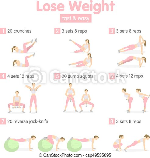 weight loss training weight loss training for women with