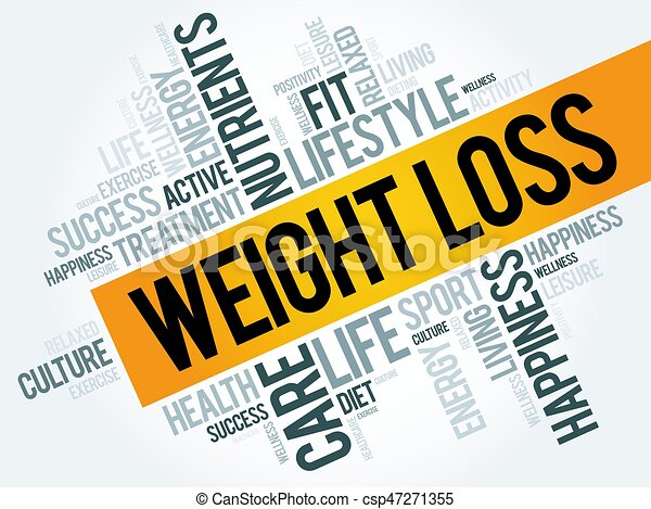 Weight loss plan crossfit