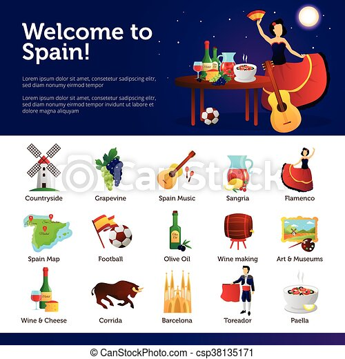 Welcome To Spain Infographic Symbols Poster Spain Information For