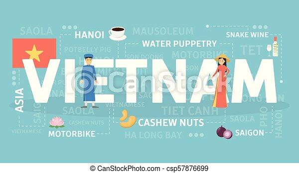 Welcome to Vietnam. - csp57876699