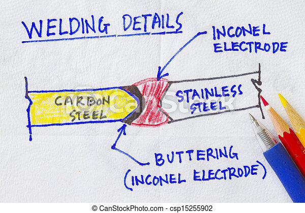 Welding Symbol Welding Sketch And Detail For Enginering Industry On