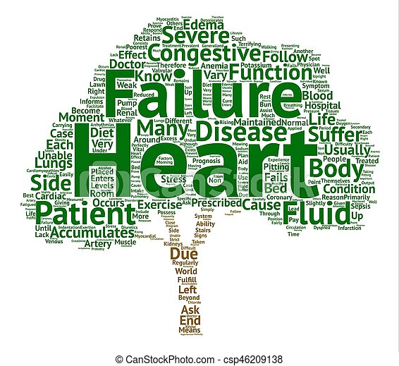 What is Congestive Heart Failure text background word cloud concept - csp46209138