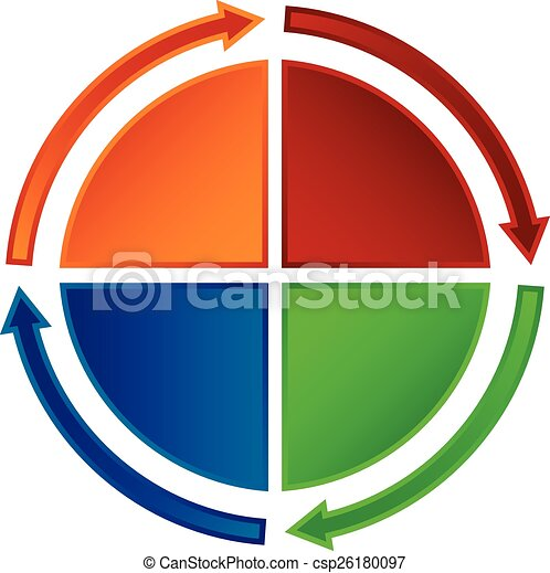 Wheel, circular presentation template with 4 steps, phases.