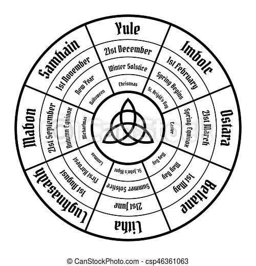 Wheel of the year diagram wiccan annual cycle wheel of the wheel of the year diagram wiccan annual cycle vector ccuart Images