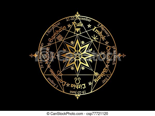 Wheel of the Year is an annual cycle of seasonal festivals, enneagram by many modern Pagans. Wiccan calendar and holidays. Compass with in the middle pentagram symbol, names in Celtic of the Solstices - csp77721120