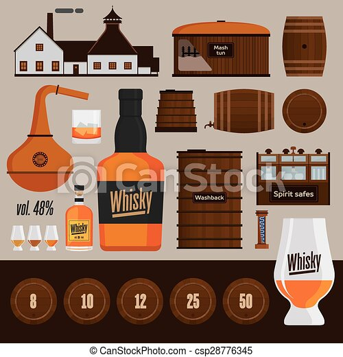 Whisky distillery production objects - csp28776345