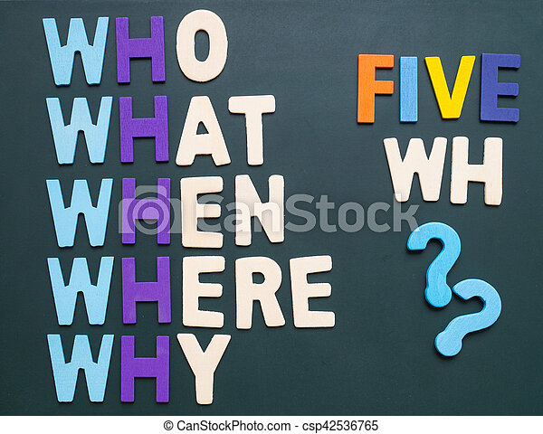 Who What When Where Why - wording on blackboard - csp42536765