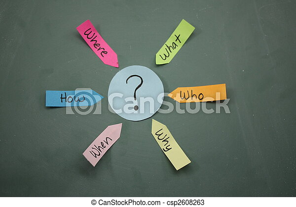 Who What Where When Why How Question - csp2608263