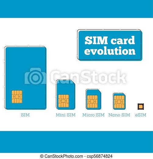 Nano Sim Karte Bilder.Wohnung Evolutionsphasen Begriff Stil Sim Karte