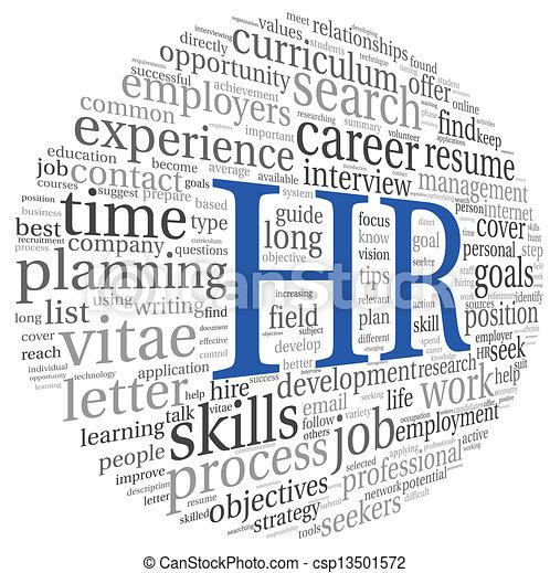 Wolke, begriff, etikett, human resources. Begriff, menschliche , hr ...