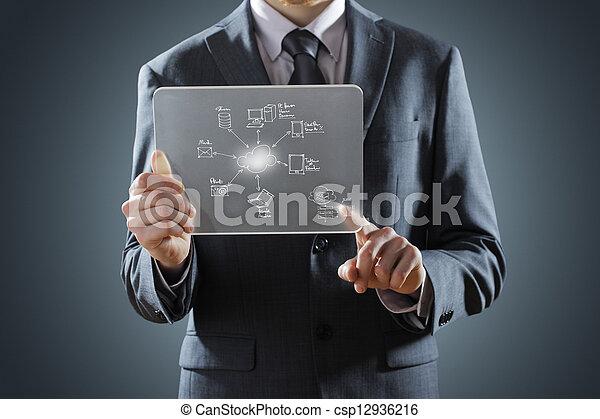 Cloud Computing - csp12936216