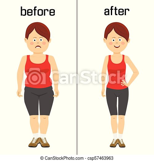 Woman S Body Before And After Weight Loss On White