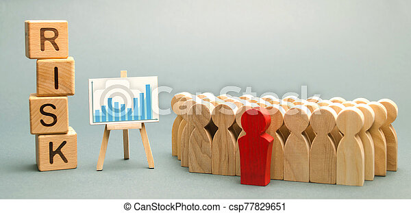 Wooden blocks with the word Risk and a team with a leader. Business concept of teamwork, crisis solution and problem management. Business planning. Investment in the project. Risk assessment. Forecast - csp77829651