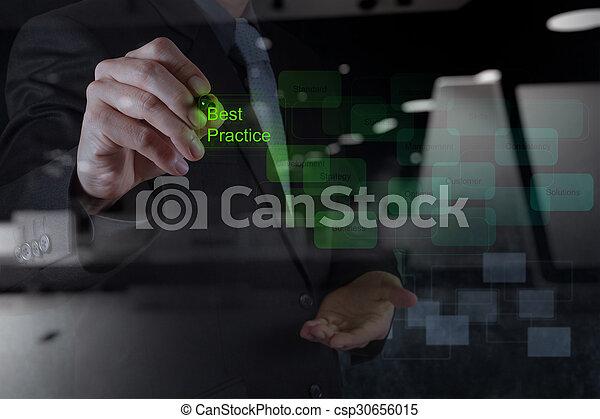 woord, scherm, praktijk, feitelijk, hand, zakenman, best, optredens - csp30656015
