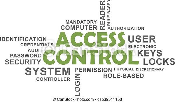 word cloud - access control - csp39511158