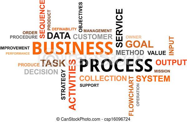 word cloud - business process - csp16096724