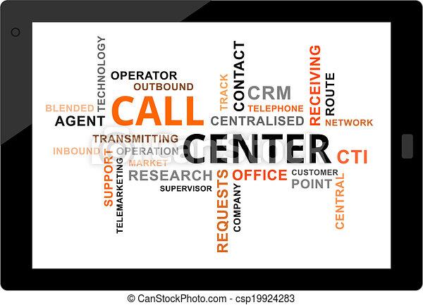word cloud - call center - csp19924283