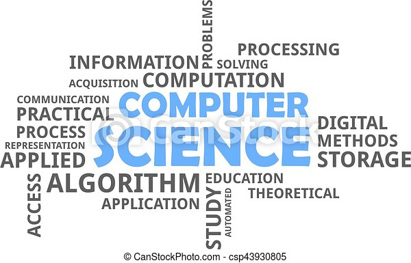 Word cloud - computer science. A word cloud of computer science related  items.