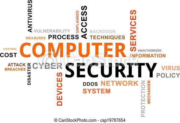 word cloud - computer security - csp19787654