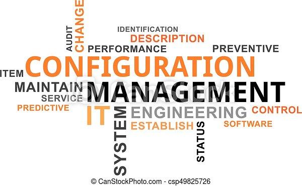 word cloud - configuraton management - csp49825726