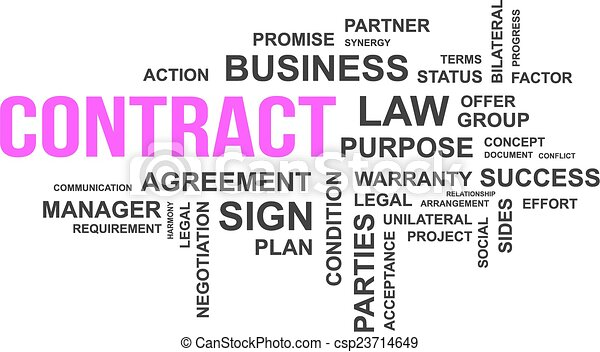 Word Cloud Contract A Word Cloud Of Contract Related Items