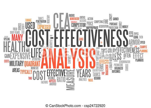 Word Cloud Cost-Effectiveness Analysis - csp24722920