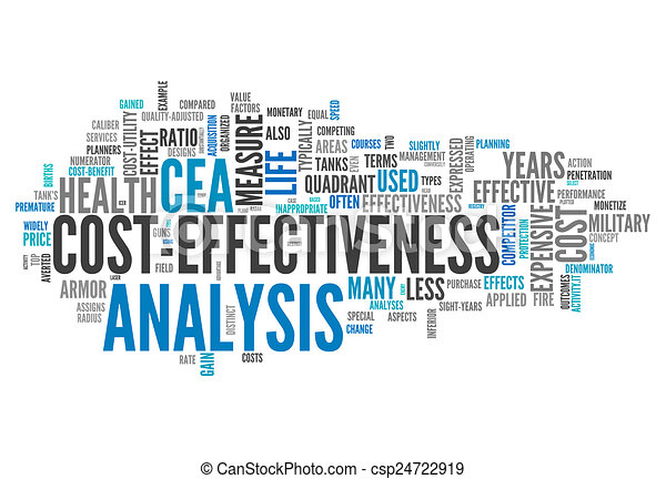Word Cloud Cost-Effectiveness Analysis - csp24722919