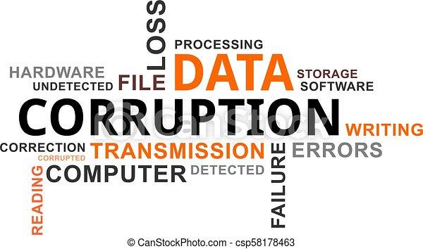word cloud - data corruption - csp58178463