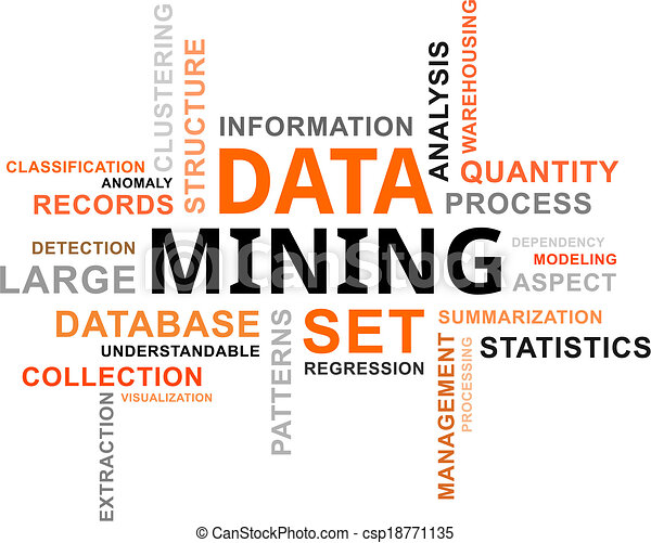 word cloud - data mining - csp18771135