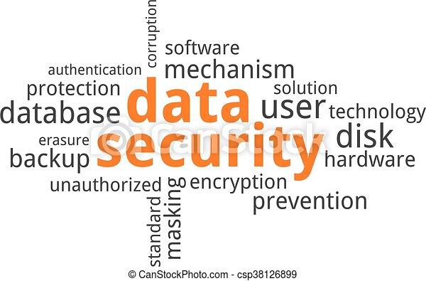 word cloud - data security - csp38126899