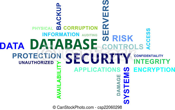 word cloud - database security - csp22060298