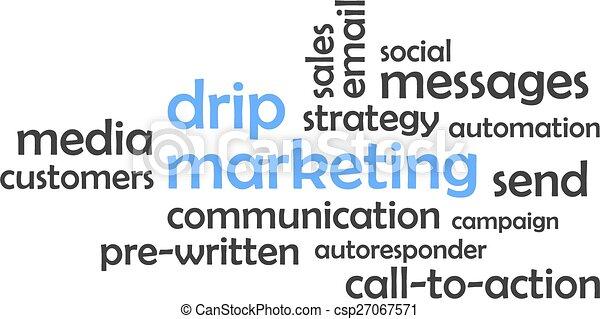 word cloud - drip marketing - csp27067571
