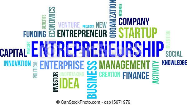word cloud - entrepreneurship - csp15671979