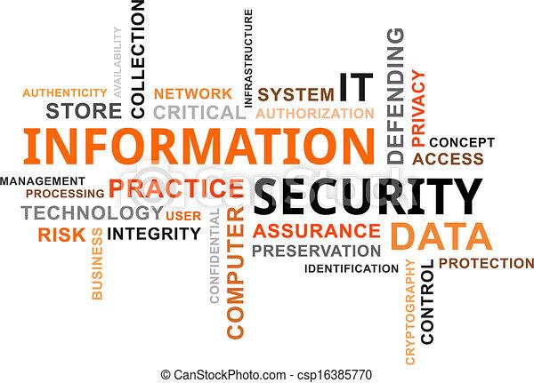 word cloud - information security - csp16385770