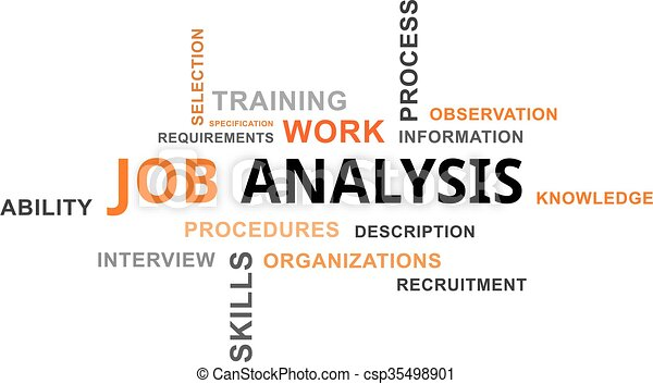 Word cloud job analysis a word cloud of job analysis vector word cloud job analysis csp35498901 ccuart Choice Image