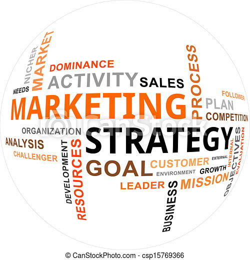 word cloud marketing strategy a word cloud of marketing clip rh canstockphoto com clipart marketing strategy digital marketing clipart