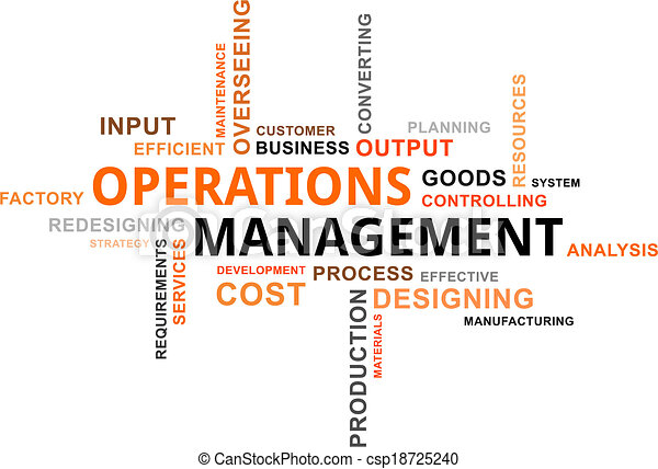 word cloud - operations management - csp18725240