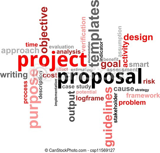 Word Cloud  Project Proposal A Word Cloud Of Project  Clip Art