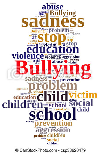 word cloud relating to bullying csp33620479