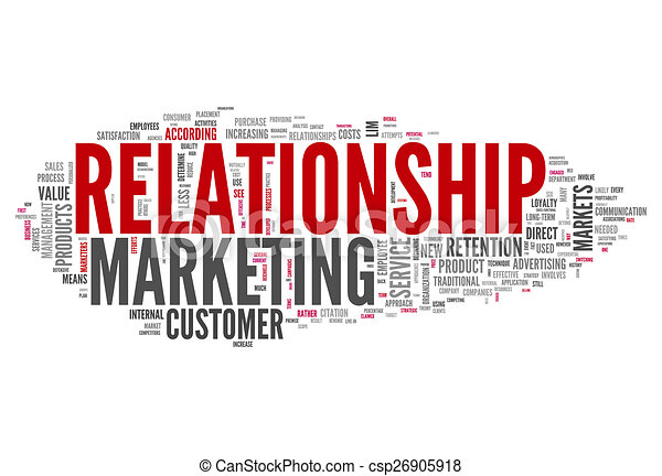 Word cloud relationship marketing. Word cloud with ...