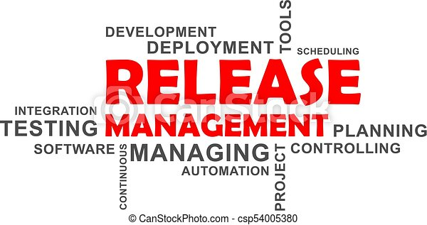 word cloud - release management - csp54005380