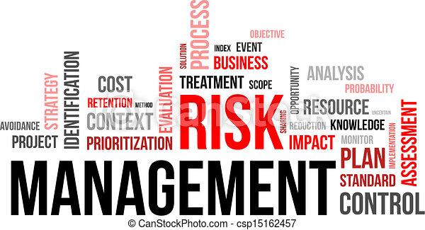 word cloud - risk management - csp15162457