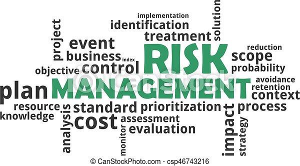 word cloud - risk management - csp46743216