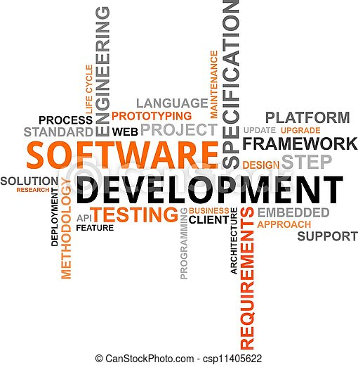 word cloud - software development - csp11405622