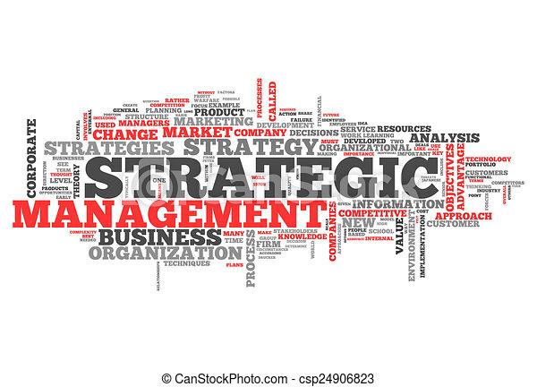 Word Cloud Strategic Management - csp24906823